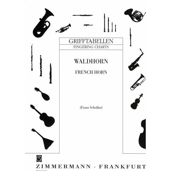 Greptabell Walthorn von Franz Schollar